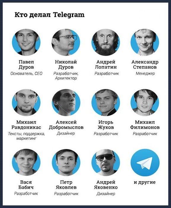 создатели Телеграма