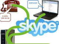 SIP Skype